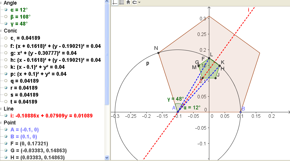find the area enclosed by 5 circular arcs