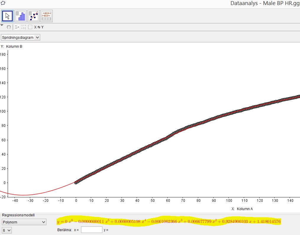 Export or copy formula geogegra into excel 926a4c0a9a2f05a6ab8850ae02686895 buycottarizona