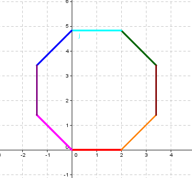 Graphing a Octagon